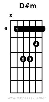 accord_guitare_re_diese_mineur