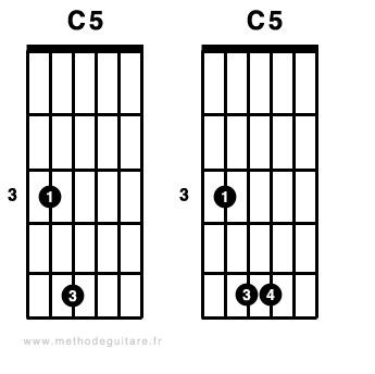 accord_guitare_C5